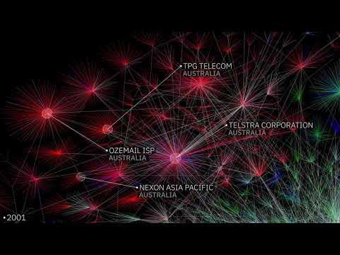 The Internet:  1997 - 2021 (1m)